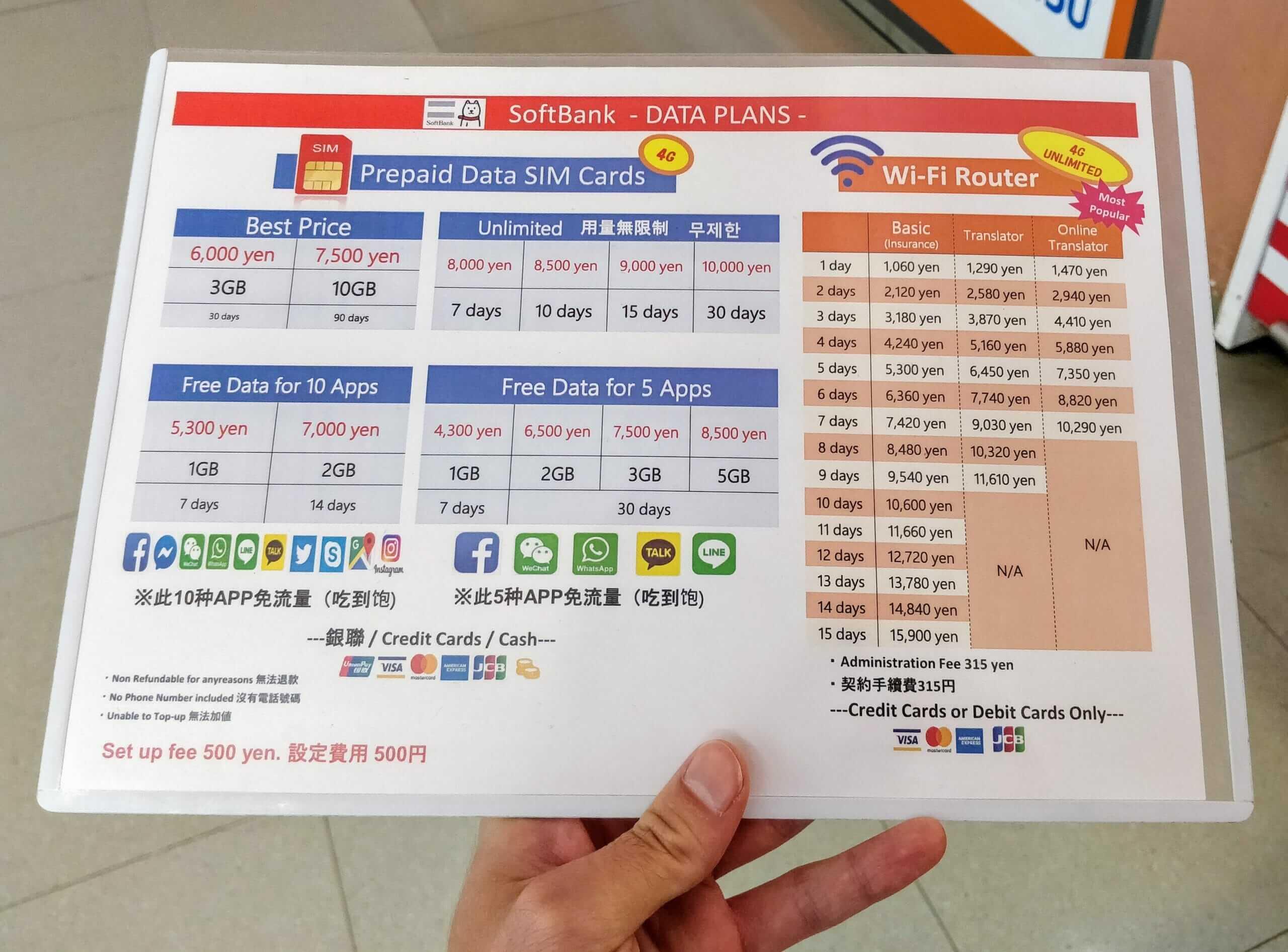 Japan prepaid SIM card prices